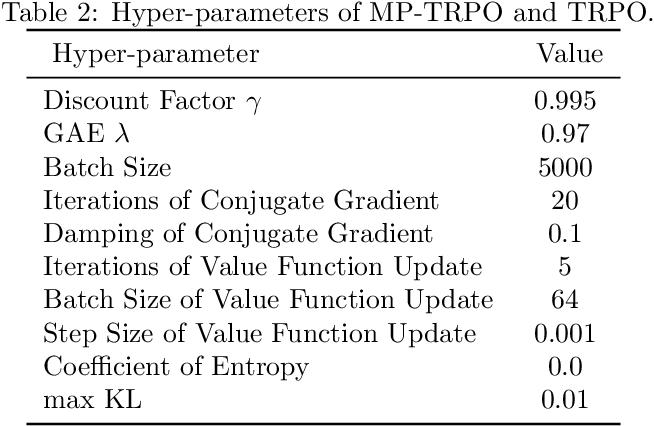 Figure 4 for Multi-Path Policy Optimization