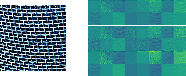 Figure 1 for Impact of Aliasing on Generalization in Deep Convolutional Networks