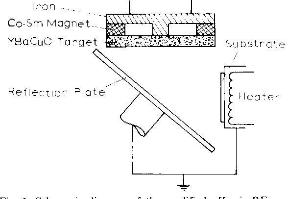Magnetron Schematic on