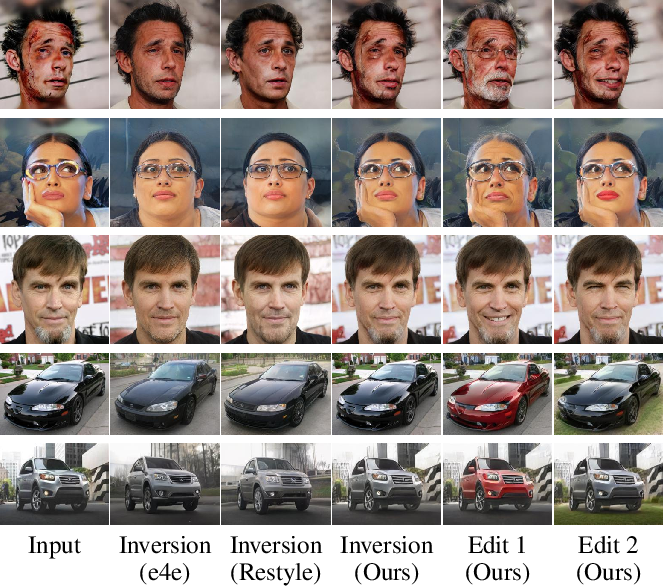 Figure 1 for High-Fidelity GAN Inversion for Image Attribute Editing