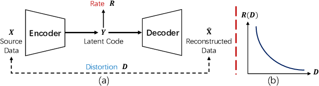 Figure 3 for High-Fidelity GAN Inversion for Image Attribute Editing