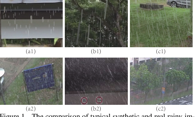 Figure 1 for Semi-Supervised Video Deraining with Dynamical Rain Generator