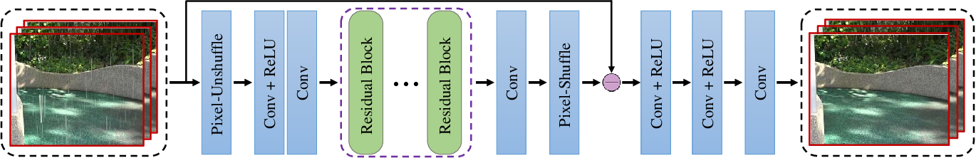 Figure 3 for Semi-Supervised Video Deraining with Dynamical Rain Generator