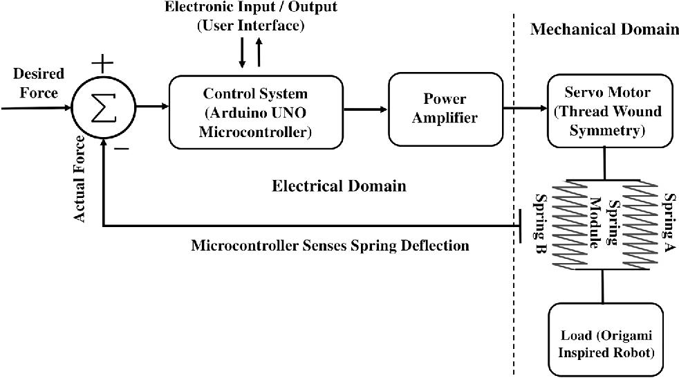 Origamirobot Diagrams - Wiring Diagrams ROCK