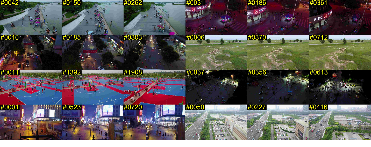 Figure 3 for Vision Meets Drones: A Challenge