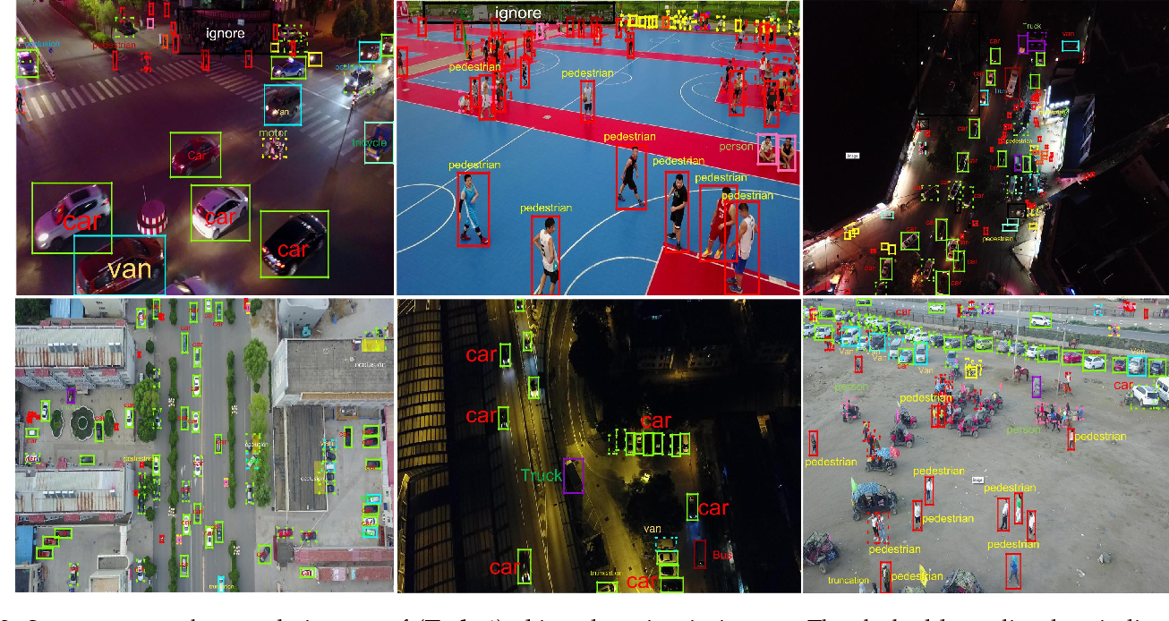 Figure 4 for Vision Meets Drones: A Challenge