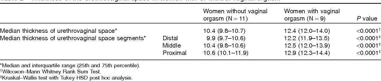 Vaginal orgasm description — photo 4