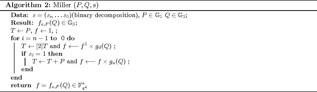 Fig. 1. Miller's algorithm