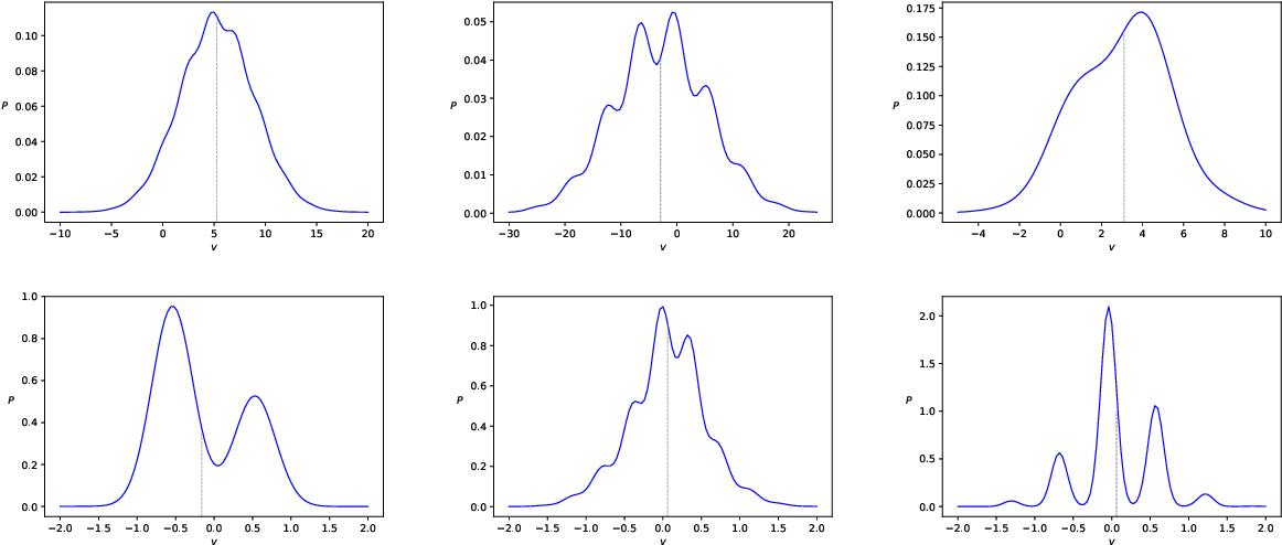 Figure 2 for Riemann-Theta Boltzmann Machine