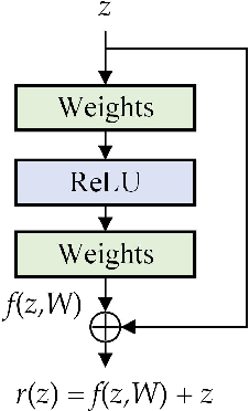 Figure 4 for Convolutional Sequence to Sequence Non-intrusive Load Monitoring