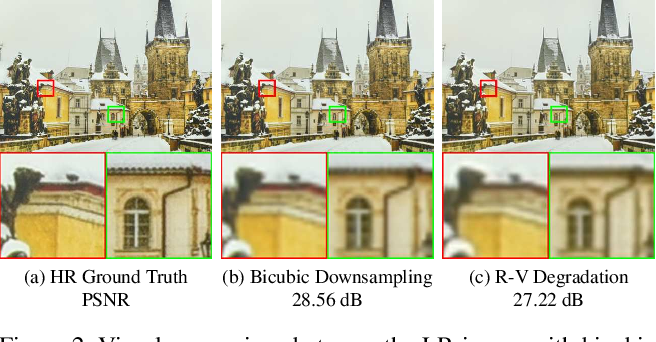 Figure 3 for Camera Lens Super-Resolution