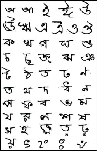 Figure 2 from Online Bangla Handwriting Recognition System