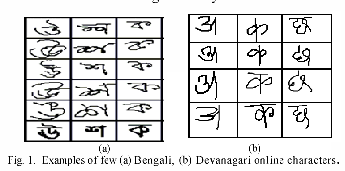 Study of two zone-based features for online Bengali and