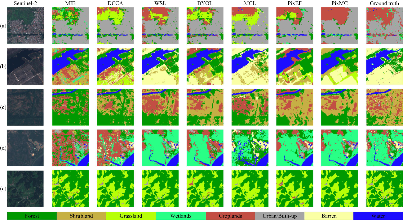 Figure 3 for Shift Equivariance for Pixel-based Self-supervised SAR-optical Feature Fusion