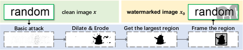 Figure 1 for FAWA: Fast Adversarial Watermark Attack on Optical Character Recognition (OCR) Systems