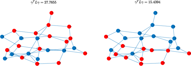 Figure 1 for Network Classifiers With Output Smoothing