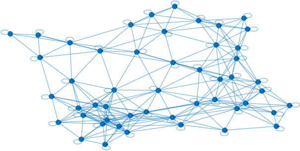 Figure 2 for Network Classifiers With Output Smoothing