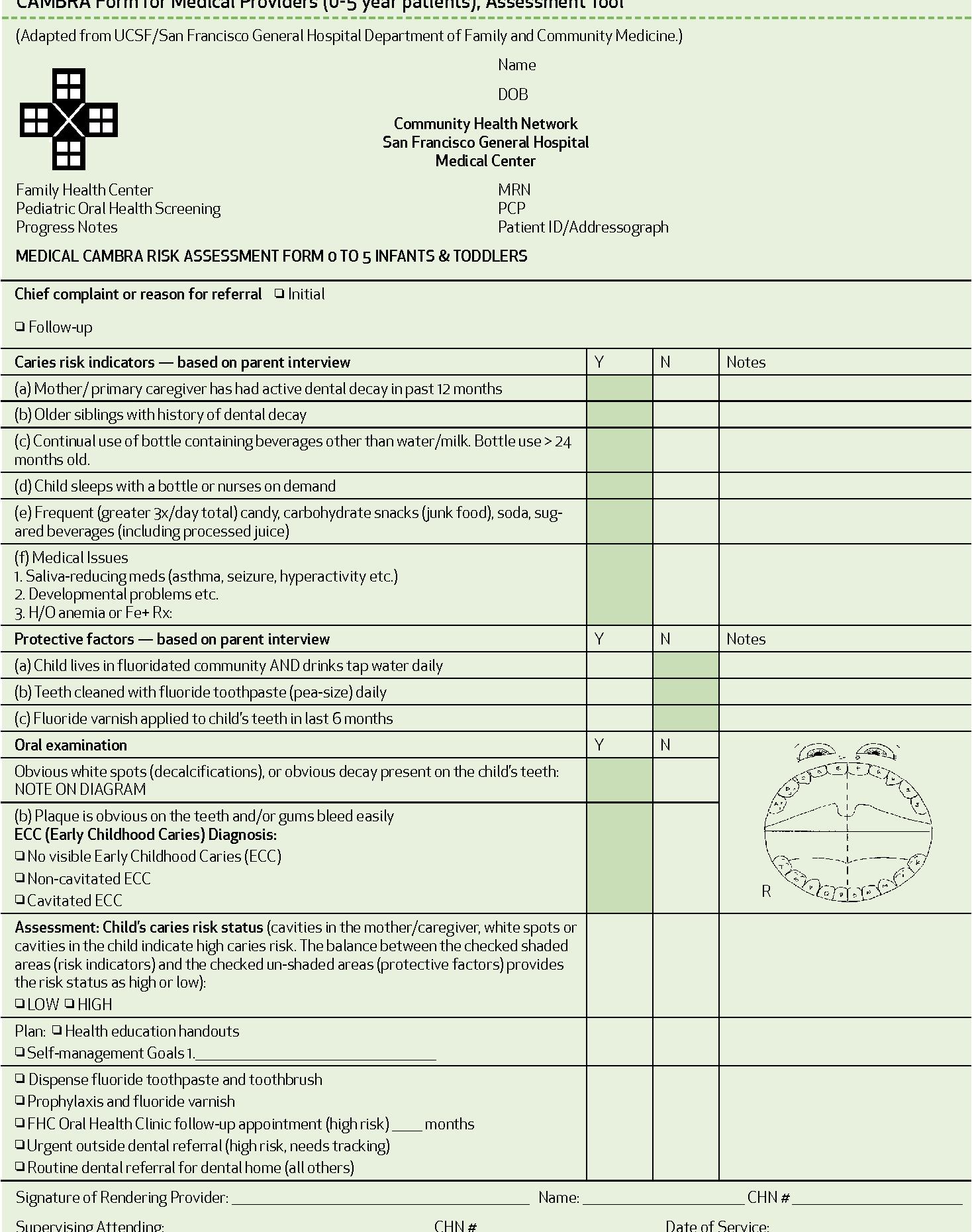 Oral health assessment form, Model teen ukraine