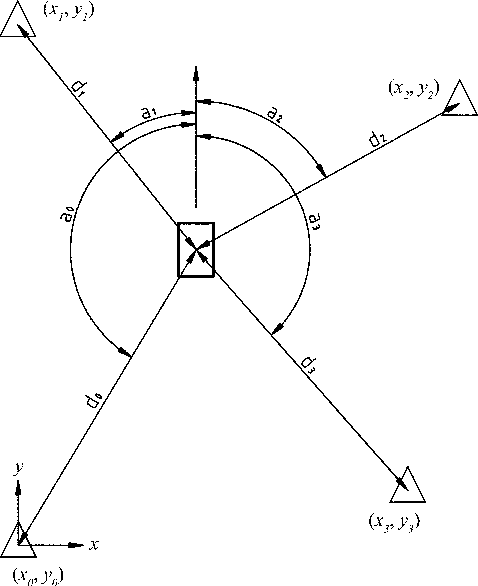Figure 4 from An outdoor high-accuracy local positioning system for