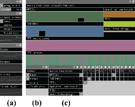 Figure 2 from FEATUR UX AV: A Live Sound Visualization System Using