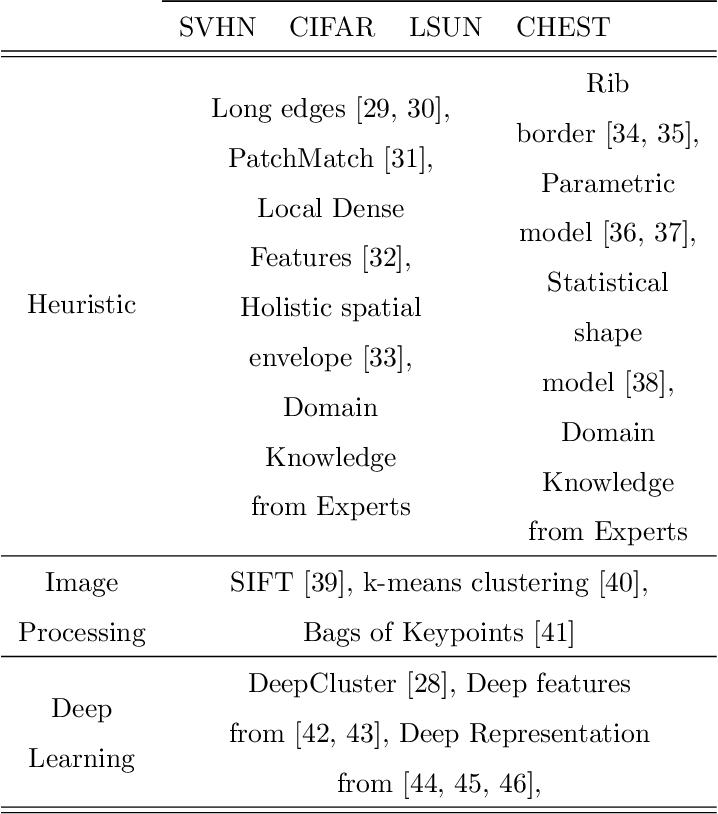 Figure 2 for Generative Adversarial Data Programming