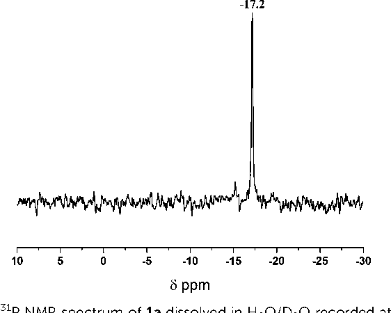 Fig. 2 31P NMR spectrum of 1a dissolved in H2O/D2O recorded at room temperature.