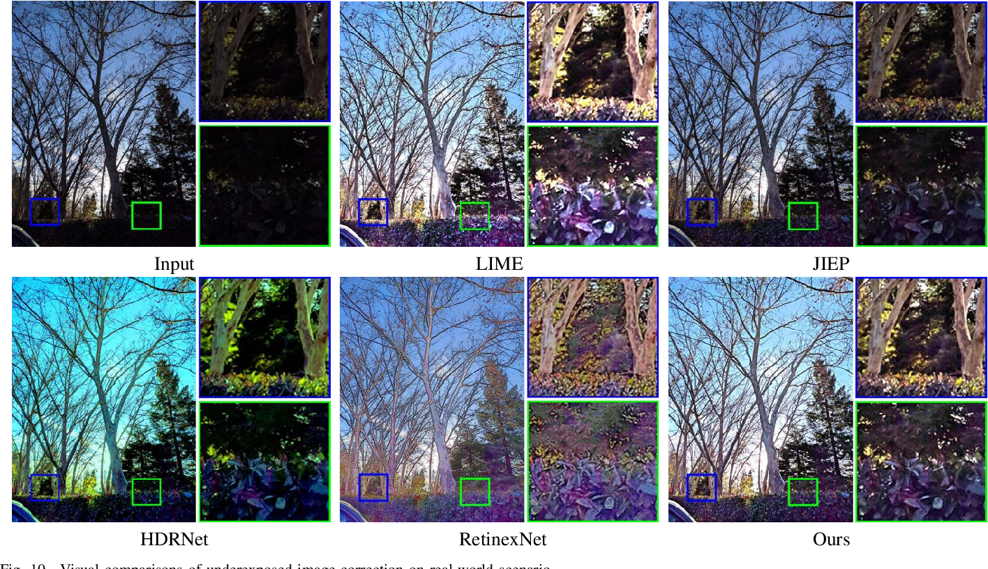 Figure 2 for Underexposed Image Correction via Hybrid Priors Navigated Deep Propagation