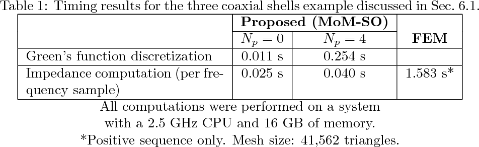 Table 1 from Proximity-Aware Calculation of Cable Series