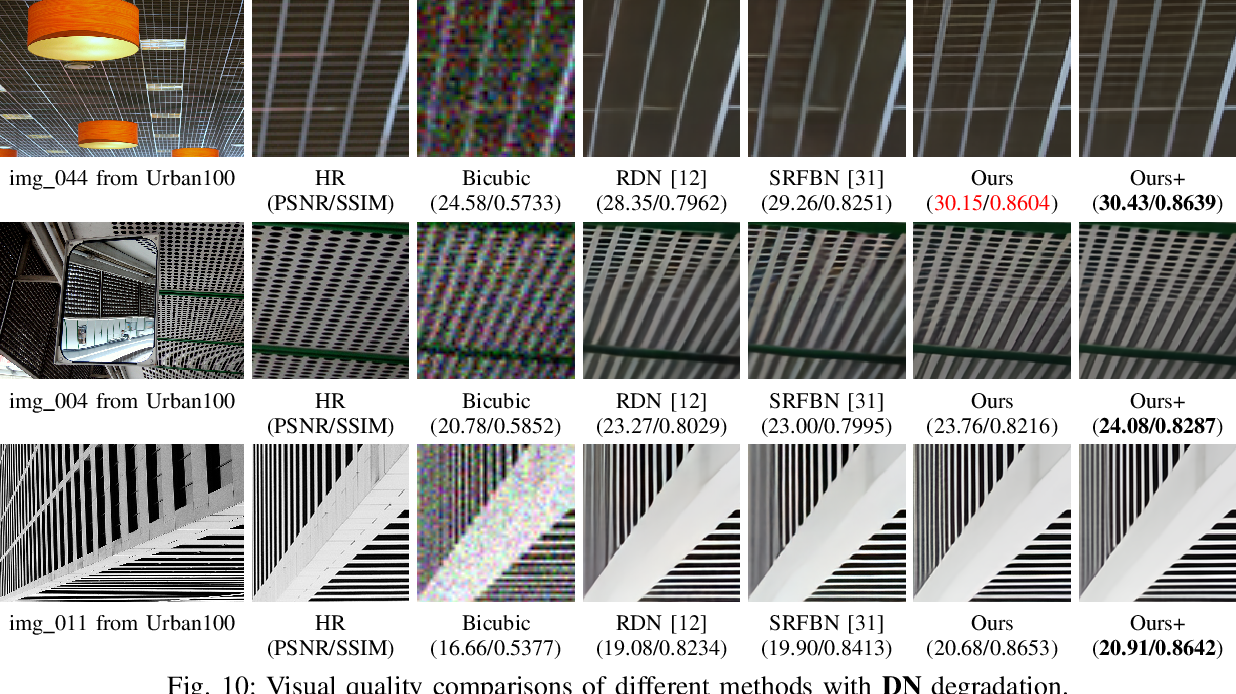 Figure 2 for Iterative Network for Image Super-Resolution