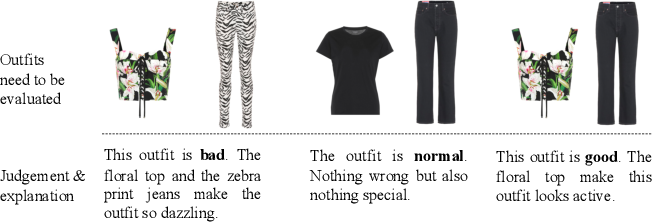 Figure 1 for Regularizing Reasons for Outfit Evaluation with Gradient Penalty