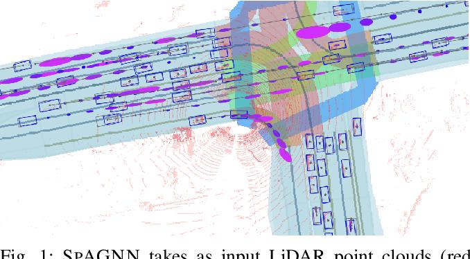 Figure 1 for Spatially-Aware Graph Neural Networks for Relational Behavior Forecasting from Sensor Data