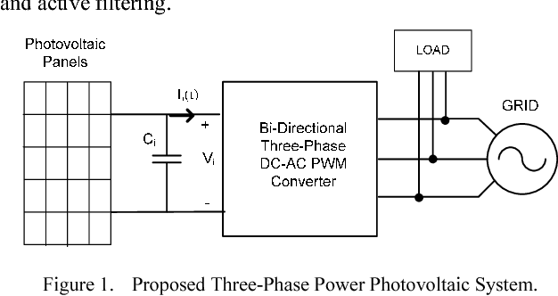 Figure 1. Proposed Three-Phase Power Photovoltaic System.
