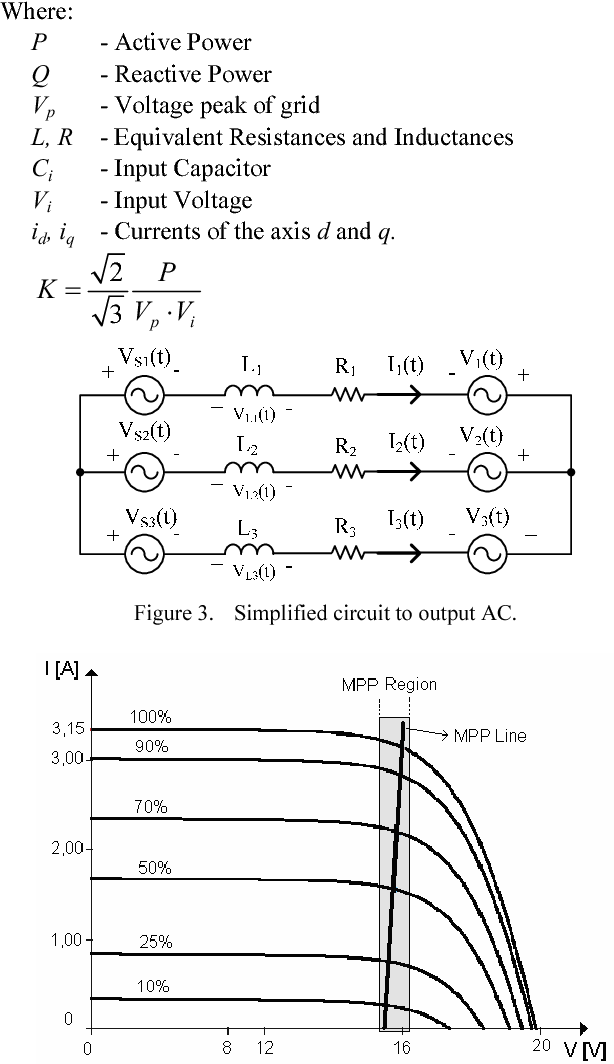Figure 3. Simplified circuit to output AC.