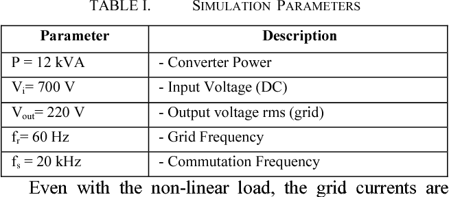 TABLE I. SIMULATION PARAMETERS