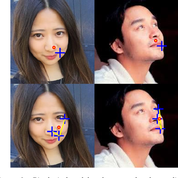 Figure 3 for Human and Sheep Facial Landmarks Localisation by Triplet Interpolated Features