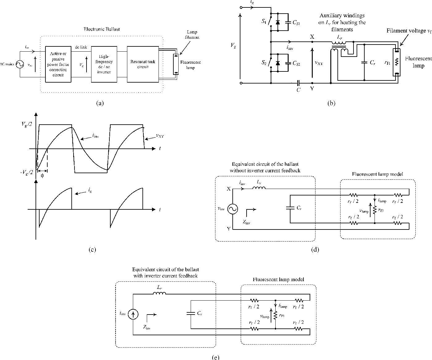A Driving Technology For Retrofit Led Lamp Fluorescent Lighting 4 Light Ballast Wiring Diagram Parallel Figure 1