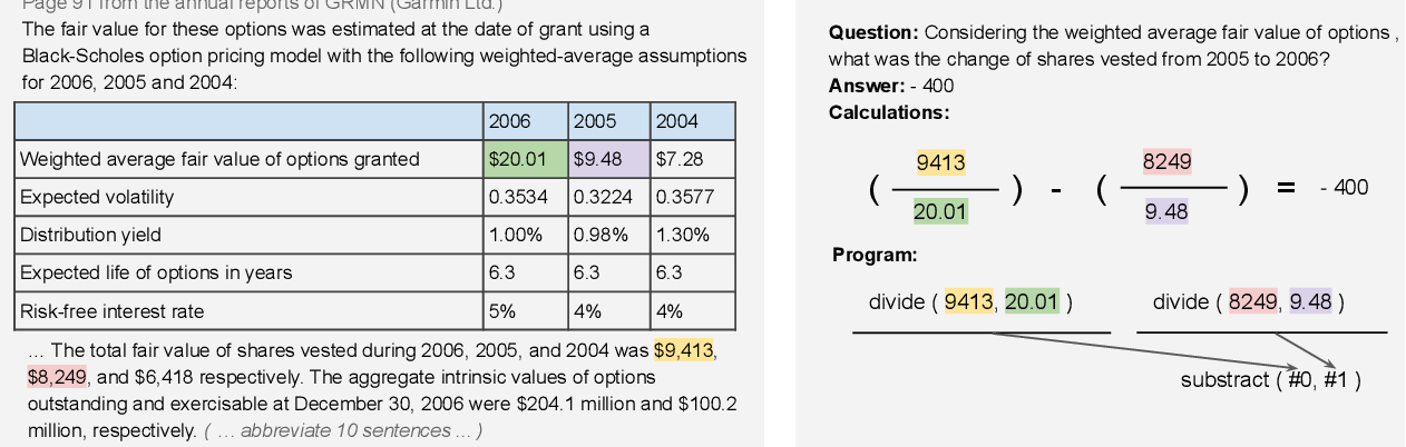 Figure 1 for FinQA: A Dataset of Numerical Reasoning over Financial Data