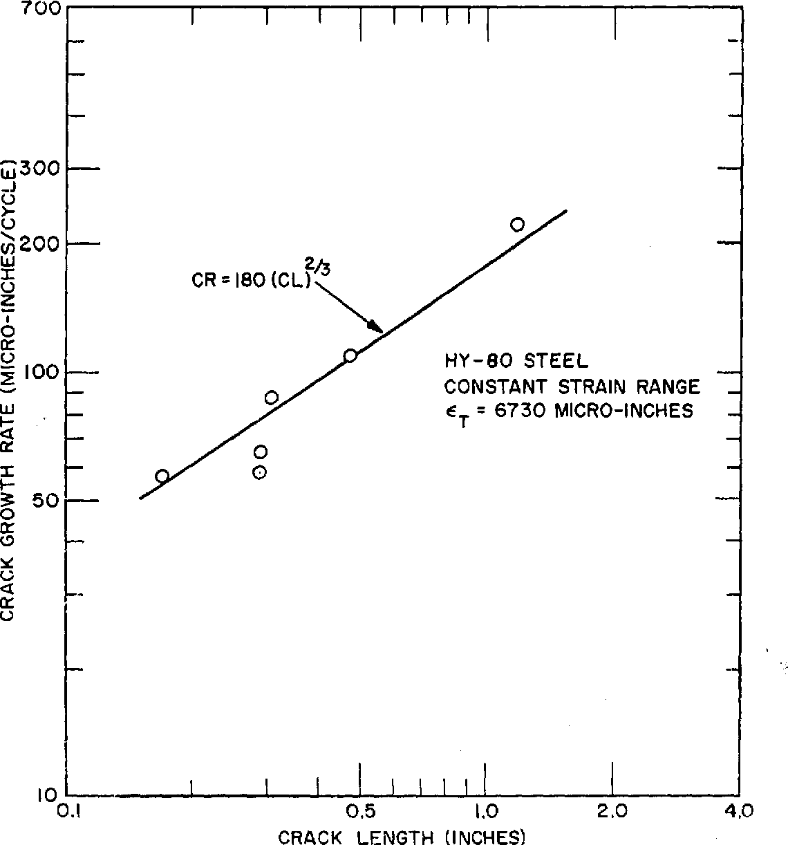 Figure 14 from DEFENSE : DOCUMENTATION C ' ENTER - Semantic