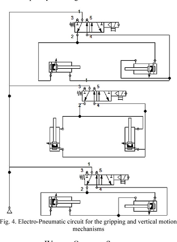 Developing a bioinspired pole climbing robot semantic scholar figure 4 ccuart Gallery
