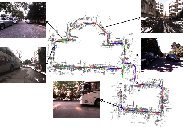 Figure 1 for Laser map aided visual inertial localization in changing environment