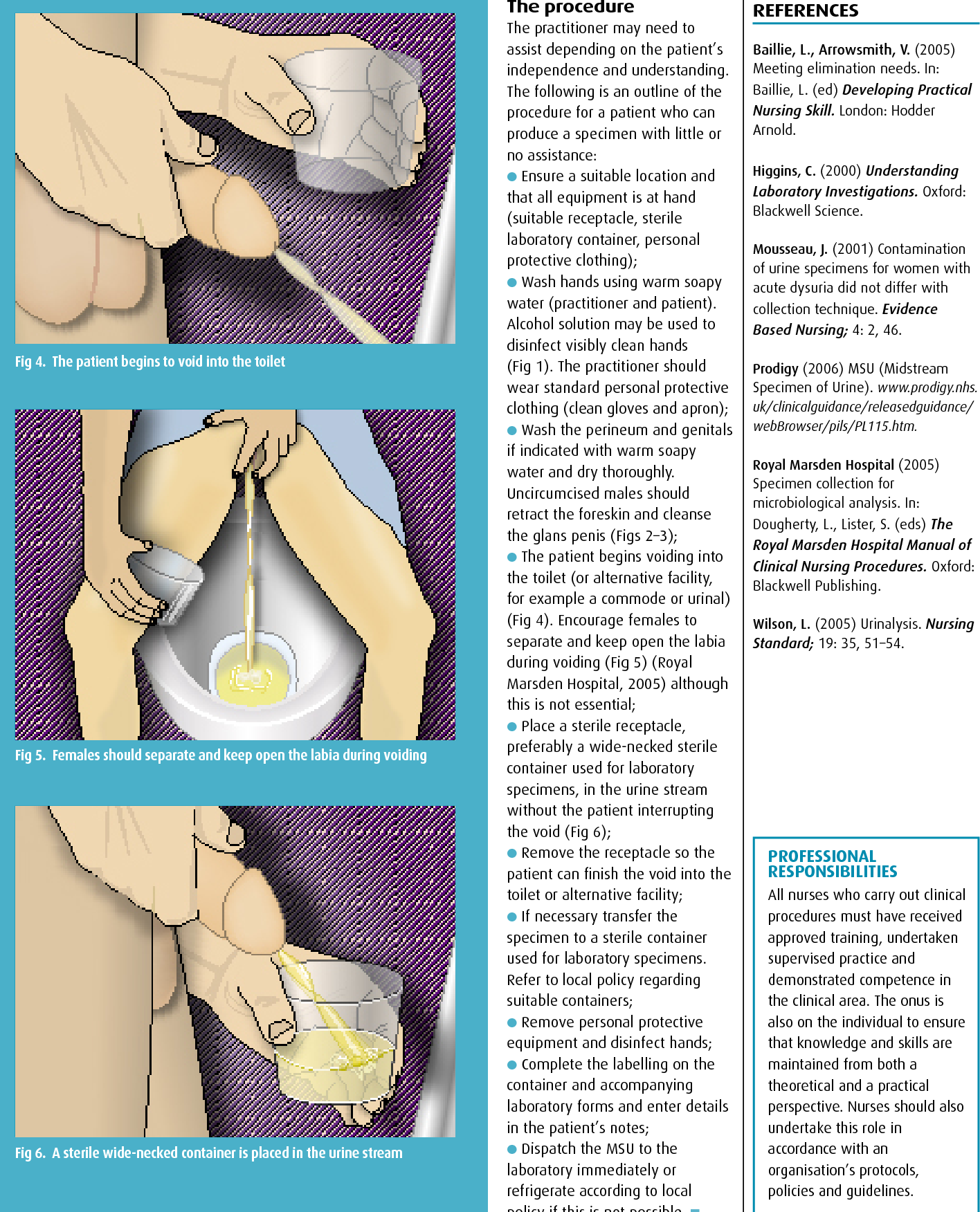 Fig 6 A Sterile Wide Necked Container Is Placed In The Urine Stream
