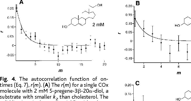 single molecule dynamics in life science yanagida toshio ishii yoshiharu