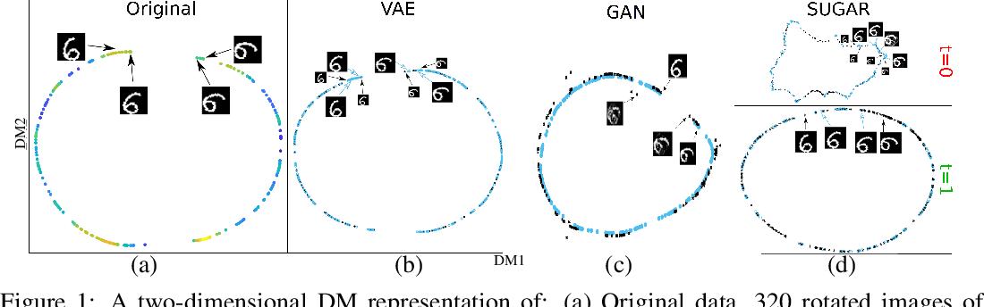 Figure 1 for Geometry-Based Data Generation