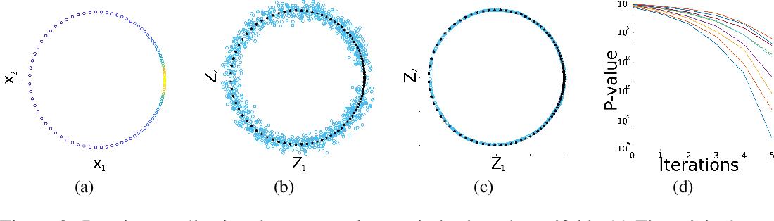 Figure 3 for Geometry-Based Data Generation