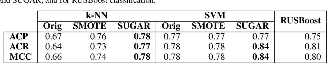 Figure 2 for Geometry-Based Data Generation