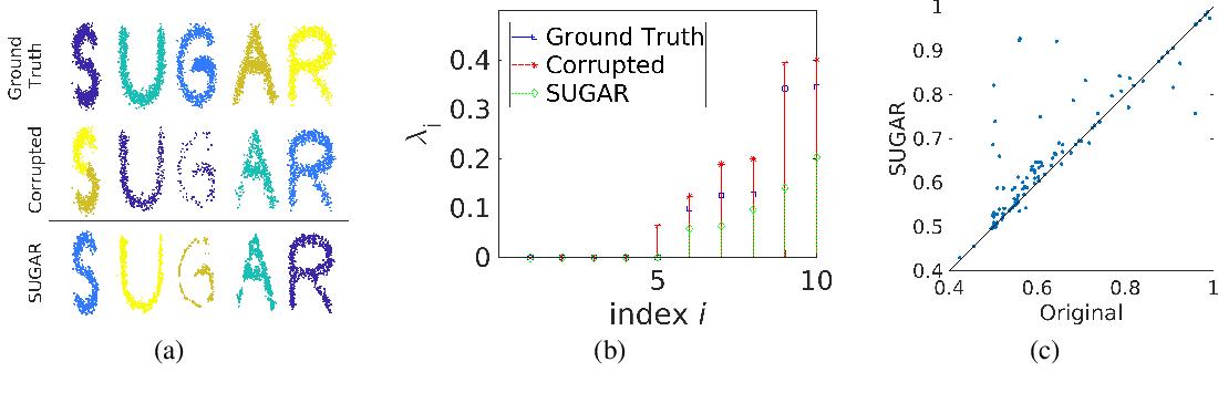 Figure 4 for Geometry-Based Data Generation