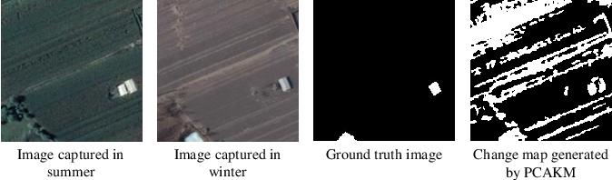Figure 1 for Remote Sensing Image Translation via Style-Based Recalibration Module and Improved Style Discriminator