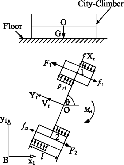 Three dimensional path planning of a climbing robot using mixed figure 5 ccuart Gallery