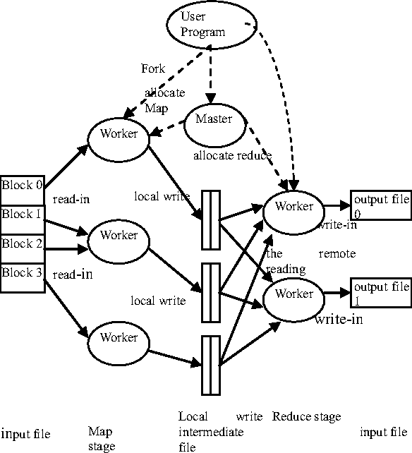 A Study Of Collision Detection Algorithm Based On Cloud Computing