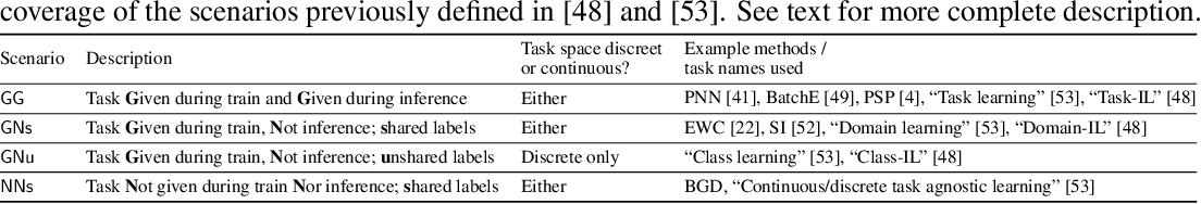 Figure 2 for Supermasks in Superposition